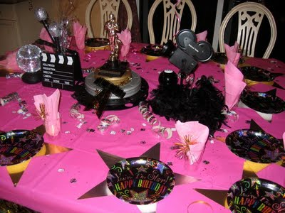 Teenage Birthday Party Themes Teenage Birthday Party Themes Ideas